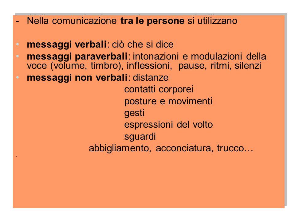 -Nella comunicazione tra le persone si utilizzano messaggi verbali: ciò che si dice messaggi paraverbali: intonazioni e modulazioni della voce (volume
