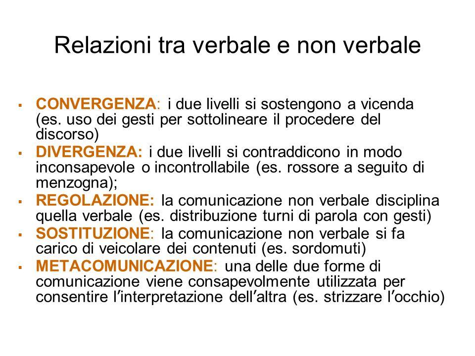 Relazioni tra verbale e non verbale CONVERGENZA: i due livelli si sostengono a vicenda (es. uso dei gesti per sottolineare il procedere del discorso)