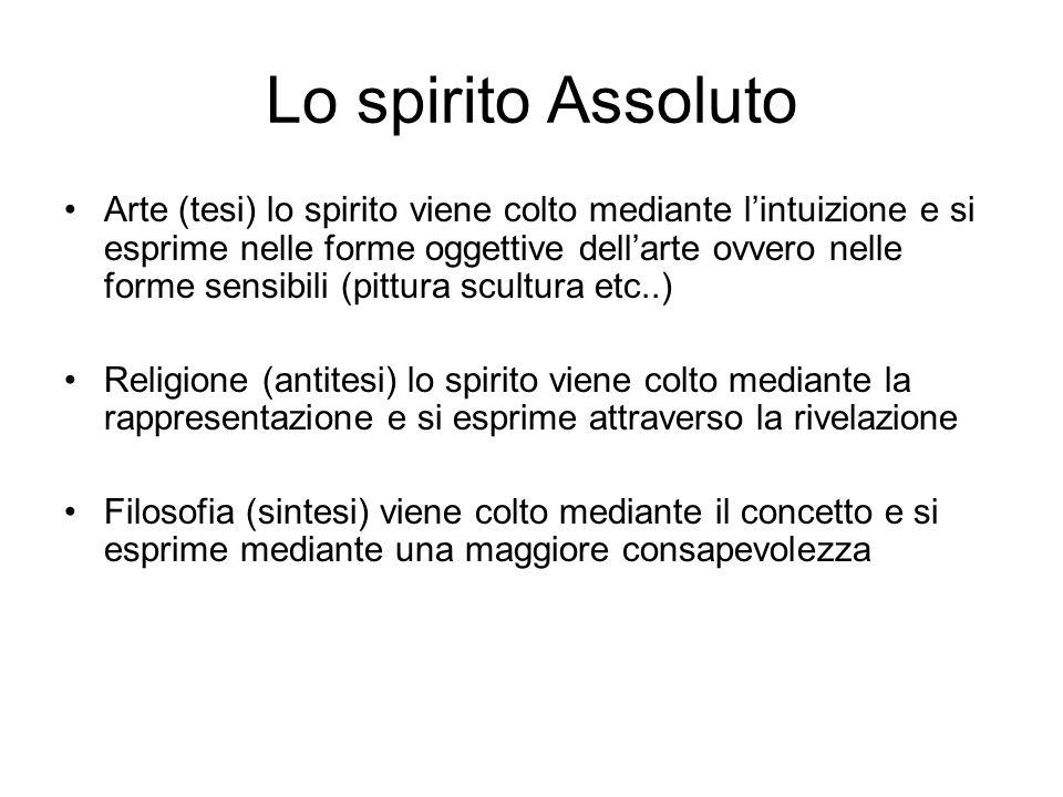 Lo spirito Assoluto Arte (tesi) lo spirito viene colto mediante lintuizione e si esprime nelle forme oggettive dellarte ovvero nelle forme sensibili (