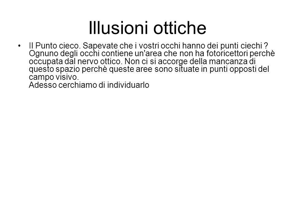 Illusioni ottiche Il Punto cieco.Sapevate che i vostri occhi hanno dei punti ciechi .