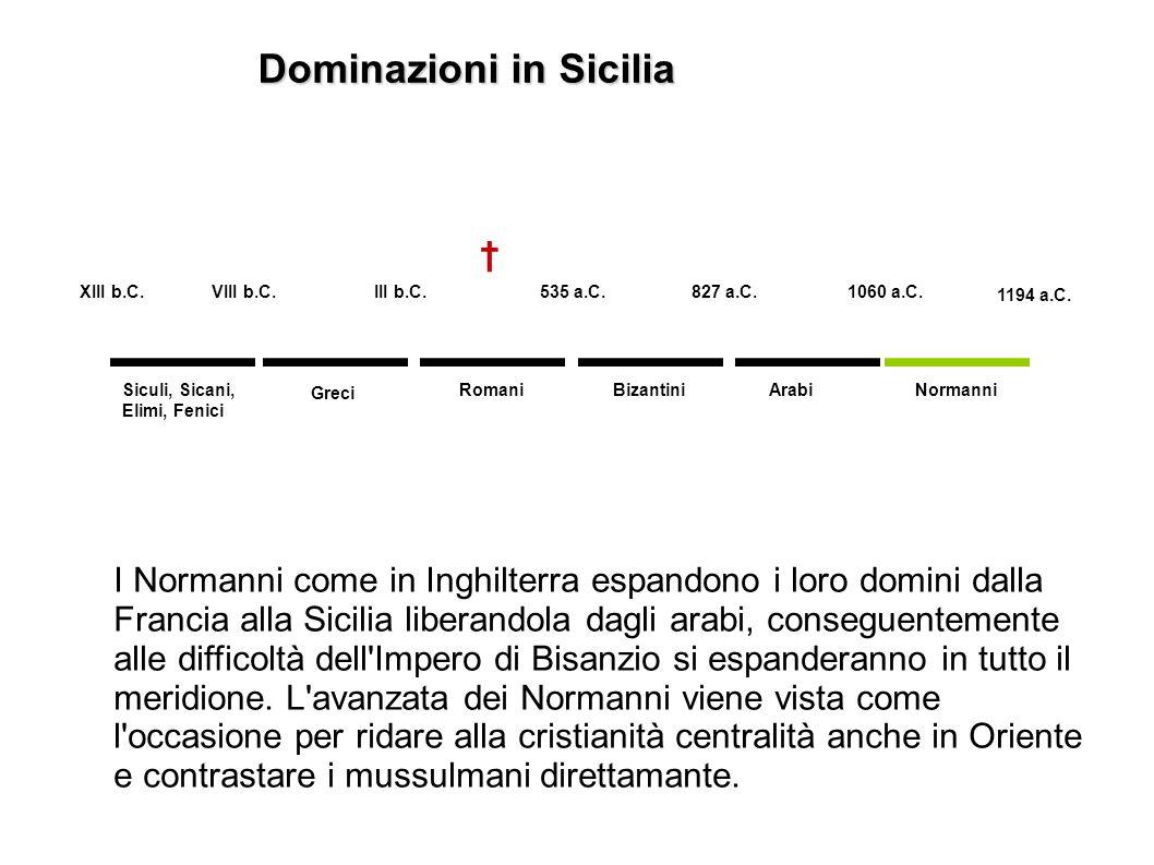 XIII b.C.VIII b.C. Siculi, Sicani, Elimi, Fenici III b.C.
