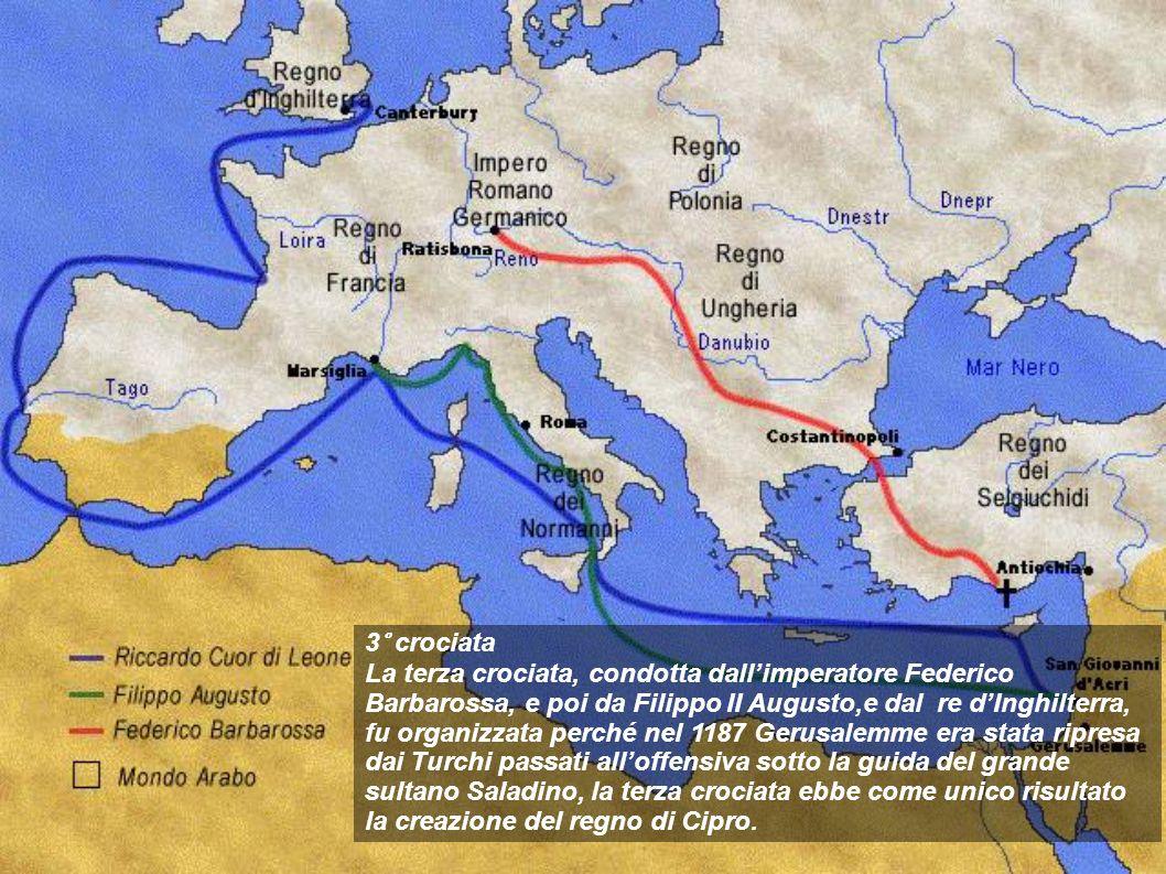 3° crociata La terza crociata, condotta dallimperatore Federico Barbarossa, e poi da Filippo II Augusto,e dal re dInghilterra, fu organizzata perché nel 1187 Gerusalemme era stata ripresa dai Turchi passati alloffensiva sotto la guida del grande sultano Saladino, la terza crociata ebbe come unico risultato la creazione del regno di Cipro.