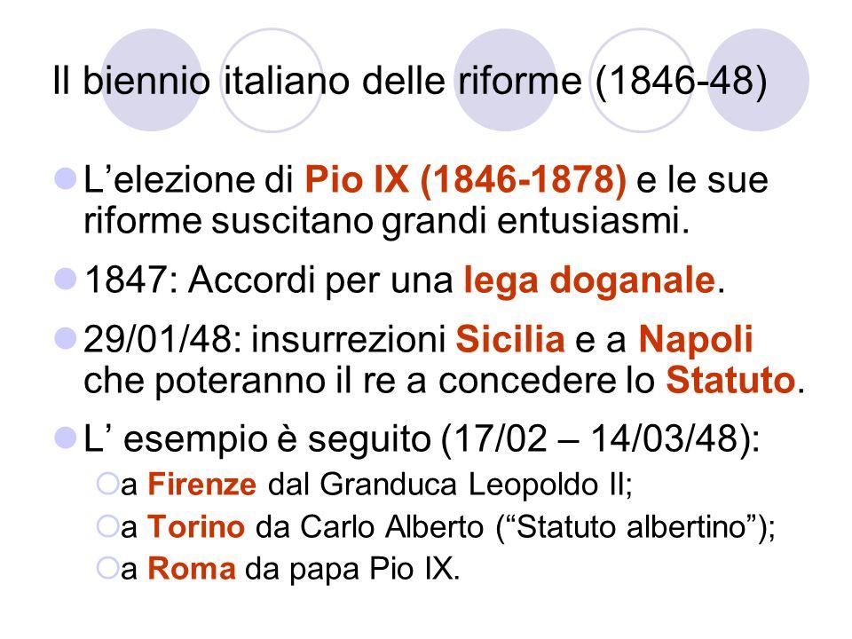 Il biennio italiano delle riforme (1846-48) Lelezione di Pio IX (1846-1878) e le sue riforme suscitano grandi entusiasmi. 1847: Accordi per una lega d