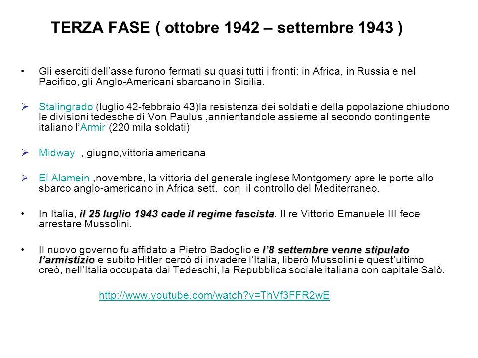 TERZA FASE ( ottobre 1942 – settembre 1943 ) Gli eserciti dellasse furono fermati su quasi tutti i fronti: in Africa, in Russia e nel Pacifico, gli An