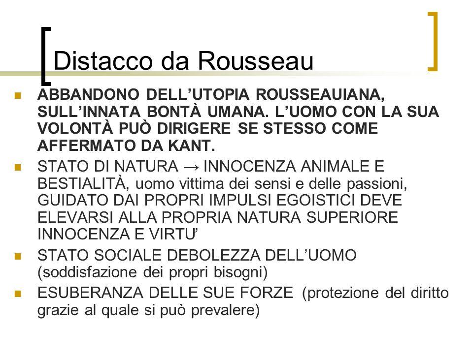 Distacco da Rousseau ABBANDONO DELLUTOPIA ROUSSEAUIANA, SULLINNATA BONTÀ UMANA. LUOMO CON LA SUA VOLONTÀ PUÒ DIRIGERE SE STESSO COME AFFERMATO DA KANT