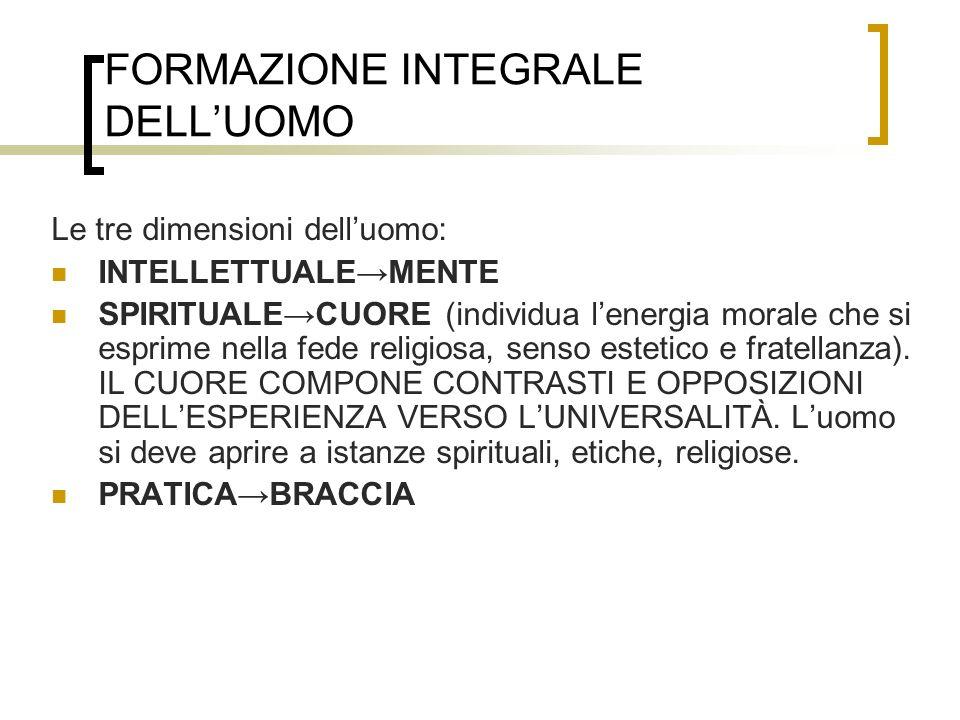 FORMAZIONE INTEGRALE DELLUOMO Le tre dimensioni delluomo: INTELLETTUALEMENTE SPIRITUALECUORE (individua lenergia morale che si esprime nella fede reli