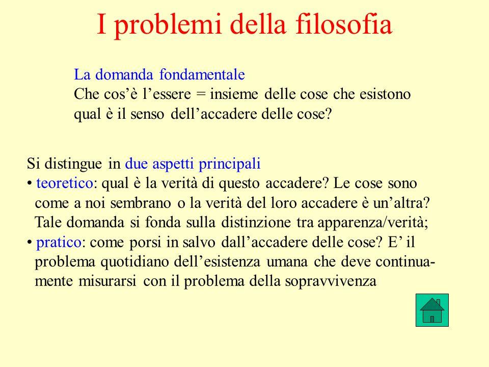 I problemi della filosofia La domanda fondamentale Che cosè lessere = insieme delle cose che esistono qual è il senso dellaccadere delle cose? Si dist