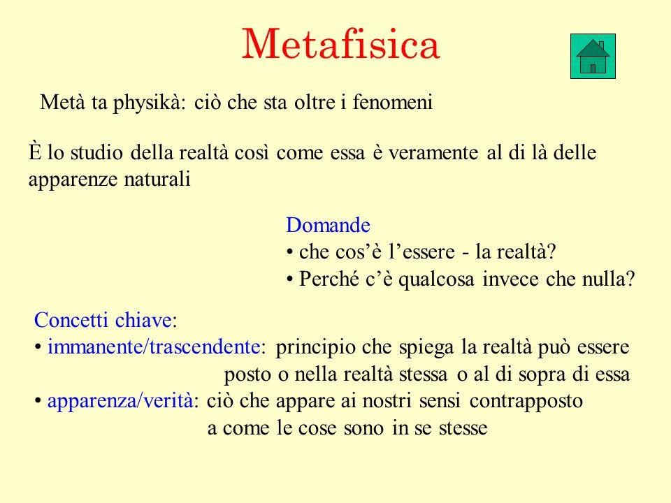 Metafisica Metà ta physikà: ciò che sta oltre i fenomeni È lo studio della realtà così come essa è veramente al di là delle apparenze naturali Domande che cosè lessere - la realtà.