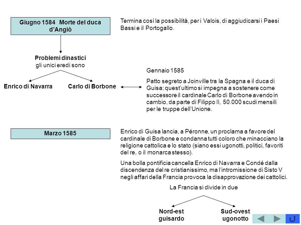 Giugno 1584 Morte del duca dAngiò Termina così la possibilità, per i Valois, di aggiudicarsi i Paesi Bassi e il Portogallo. Problemi dinastici gli uni