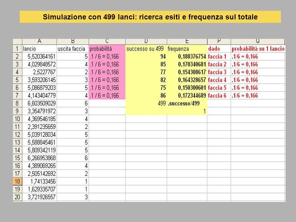 Simulazione con 499 lanci: ricerca esiti e frequenza sul totale