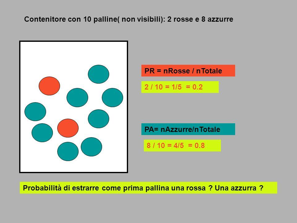Contenitore con 10 palline( non visibili): 2 rosse e 8 azzurre Probabilità di estrarre come prima pallina una rossa ? Una azzurra ? PR = nRosse / nTot