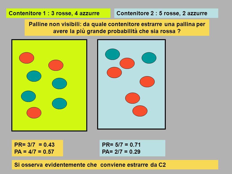 Contenitore 1 : 3 rosse, 4 azzurreContenitore 2 : 5 rosse, 2 azzurre Palline non visibili: da quale contenitore estrarre una pallina per avere la più