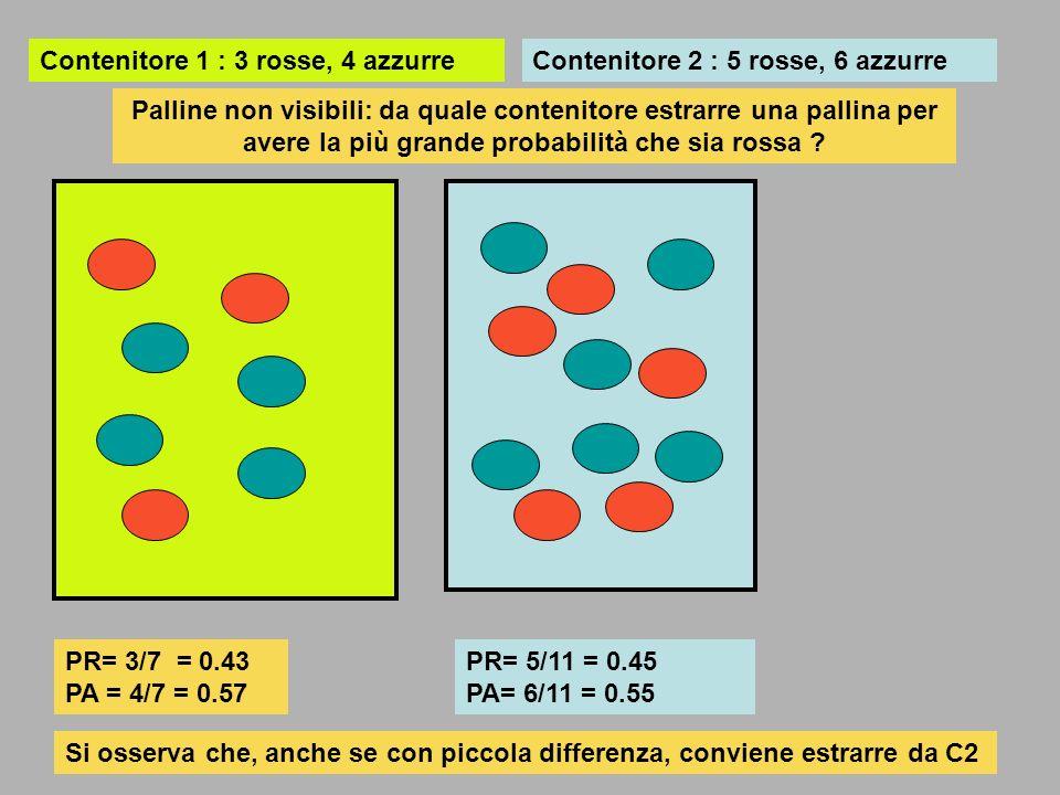 Contenitore 1 : 3 rosse, 4 azzurreContenitore 2 : 5 rosse, 6 azzurre Palline non visibili: da quale contenitore estrarre una pallina per avere la più