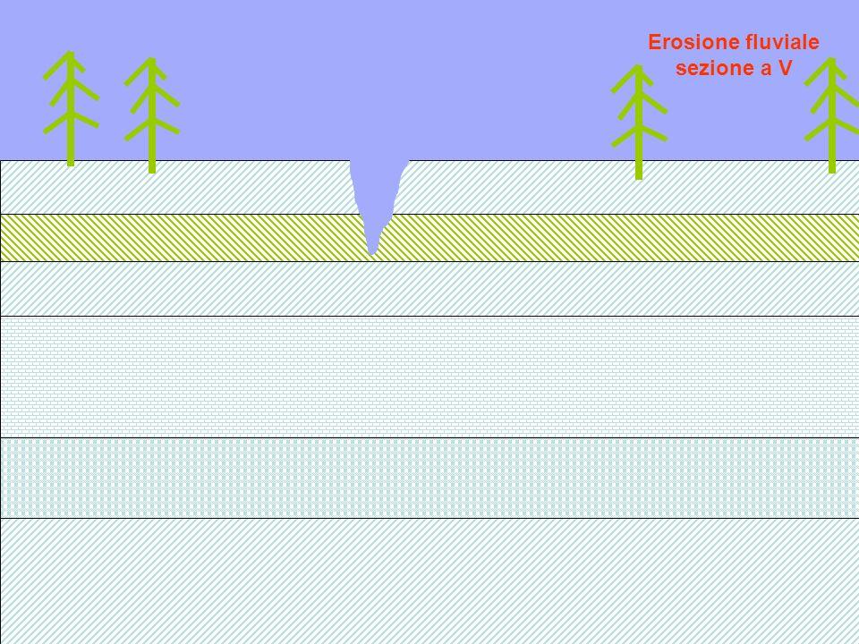 Erosione fluviale sezione a V