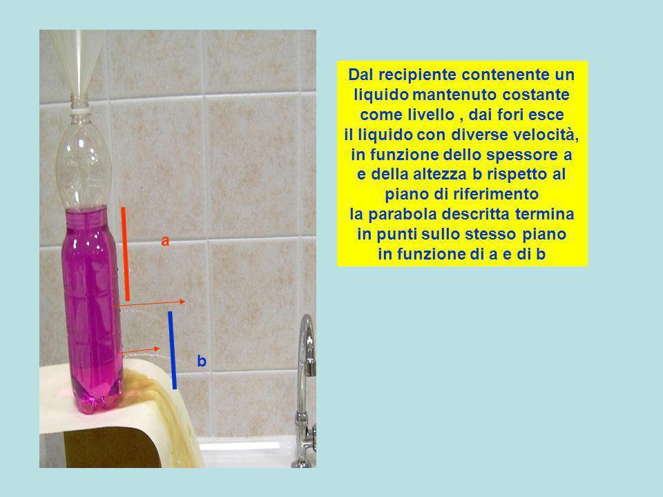 Dal recipiente contenente un liquido mantenuto costante come livello, dai fori esce il liquido con diverse velocità, in funzione dello spessore a e de