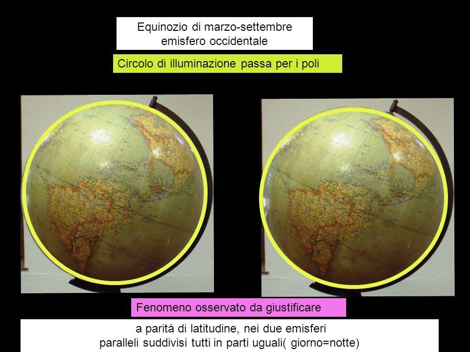 Equinozio di marzo-settembre emisfero occidentale Circolo di illuminazione passa per i poli a parità di latitudine, nei due emisferi paralleli suddivi