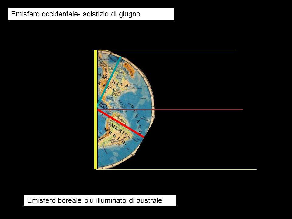 Emisfero occidentale- solstizio di giugno Emisfero boreale più illuminato di australe