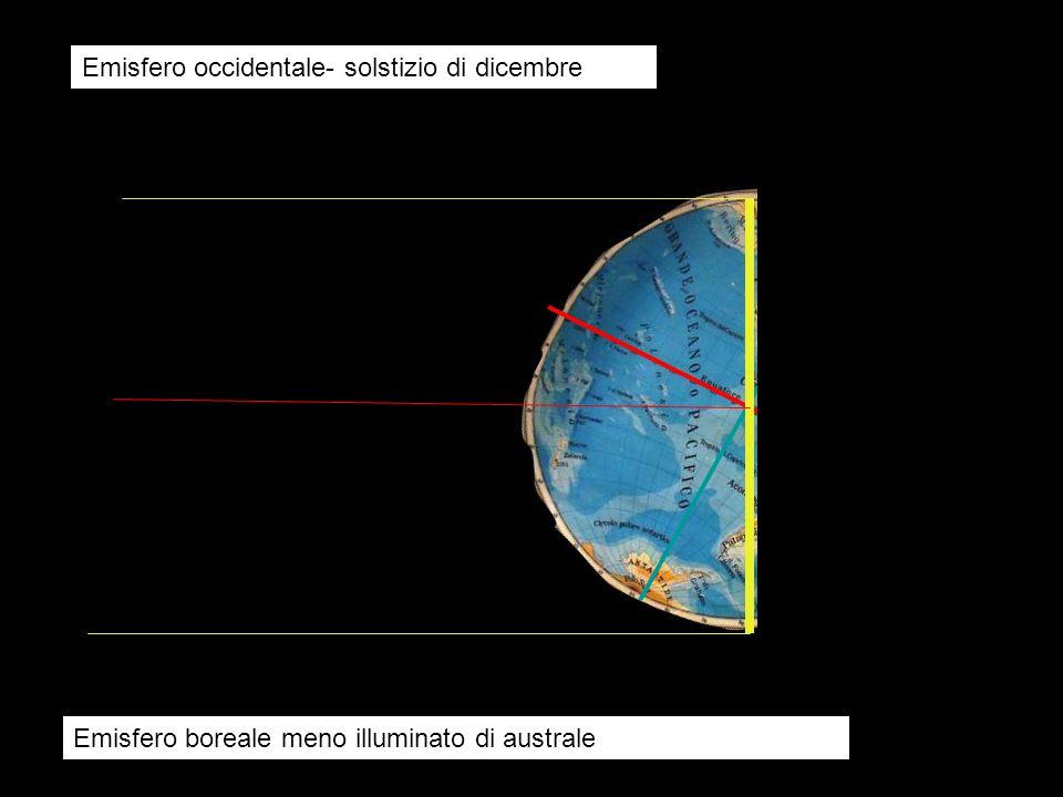 Emisfero occidentale- solstizio di dicembre Emisfero boreale meno illuminato di australe