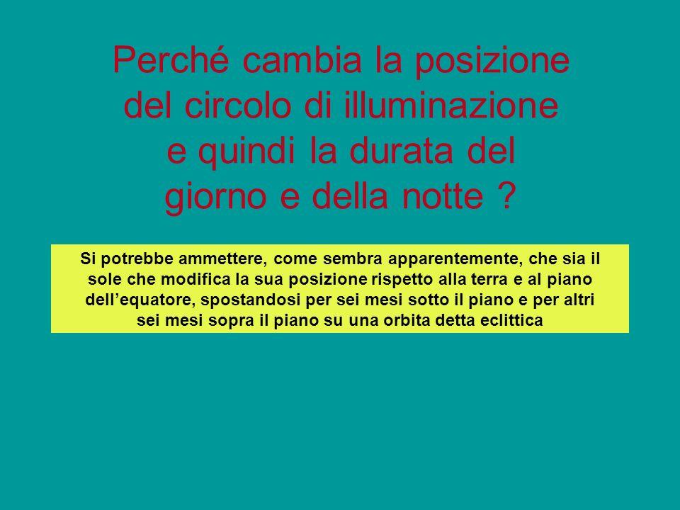 Perché cambia la posizione del circolo di illuminazione e quindi la durata del giorno e della notte ? Si potrebbe ammettere, come sembra apparentement