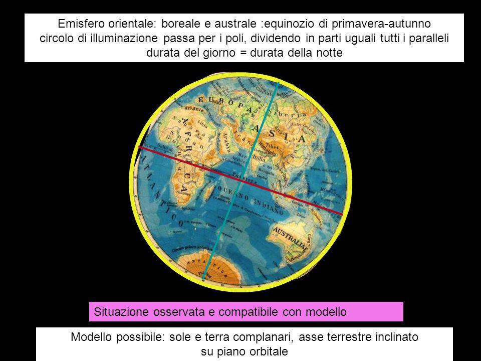 Emisfero orientale: boreale e australe :equinozio di primavera-autunno circolo di illuminazione passa per i poli, dividendo in parti uguali tutti i pa