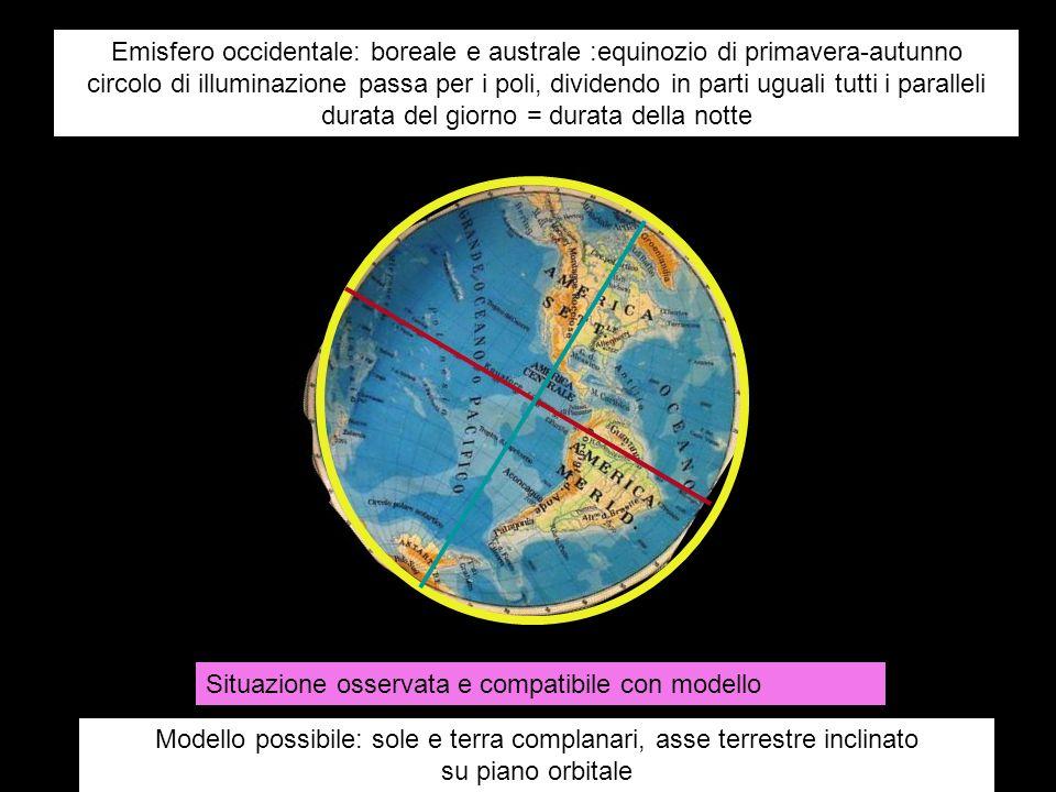 Emisfero occidentale: boreale e australe :equinozio di primavera-autunno circolo di illuminazione passa per i poli, dividendo in parti uguali tutti i