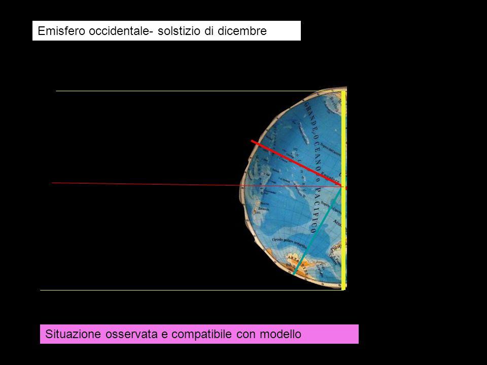 Emisfero occidentale- solstizio di dicembre Situazione osservata e compatibile con modello