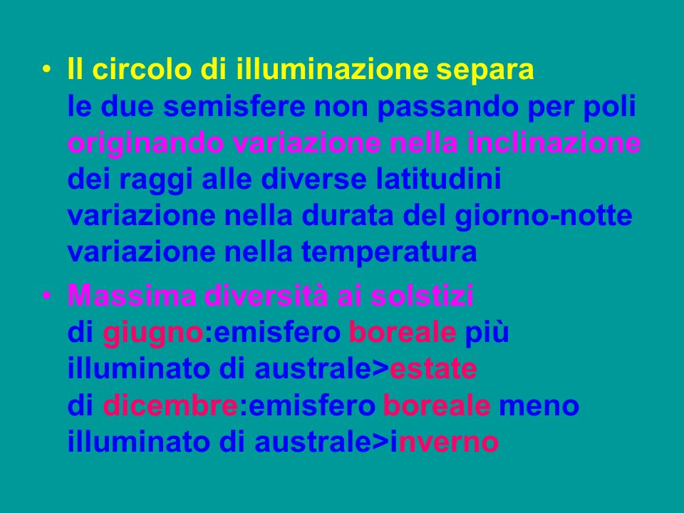 Il circolo di illuminazione separa le due semisfere non passando per poli originando variazione nella inclinazione dei raggi alle diverse latitudini v