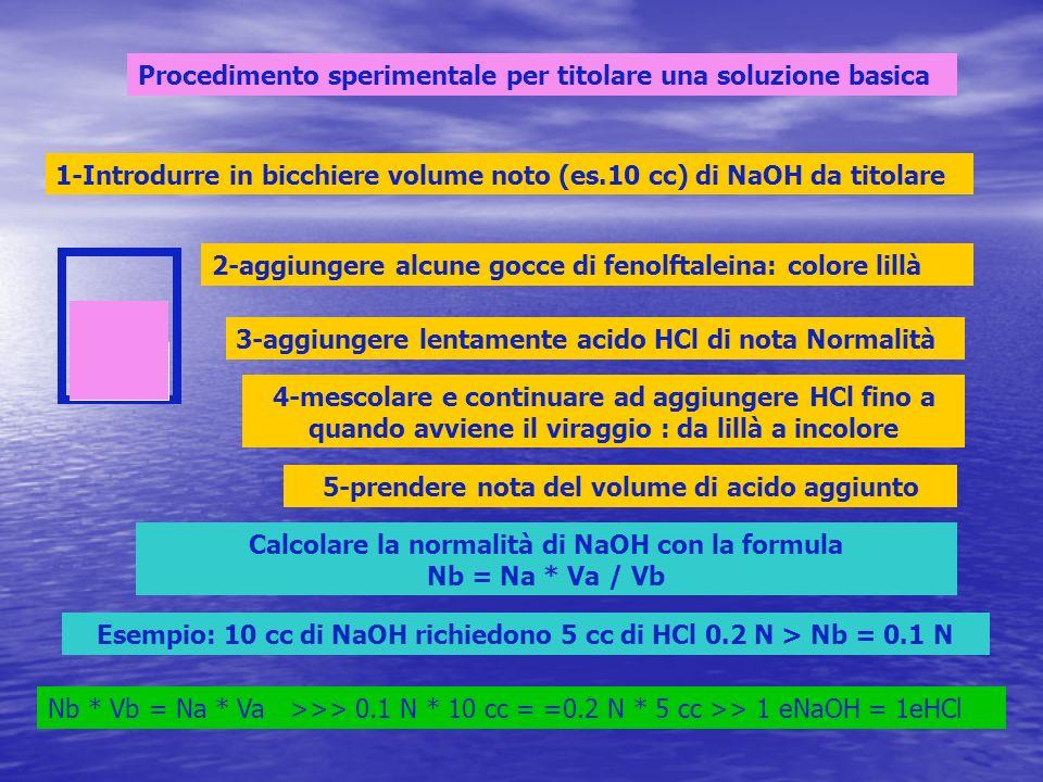 Procedimento sperimentale per titolare una soluzione basica 1-Introdurre in bicchiere volume noto (es.10 cc) di NaOH da titolare 2-aggiungere alcune g