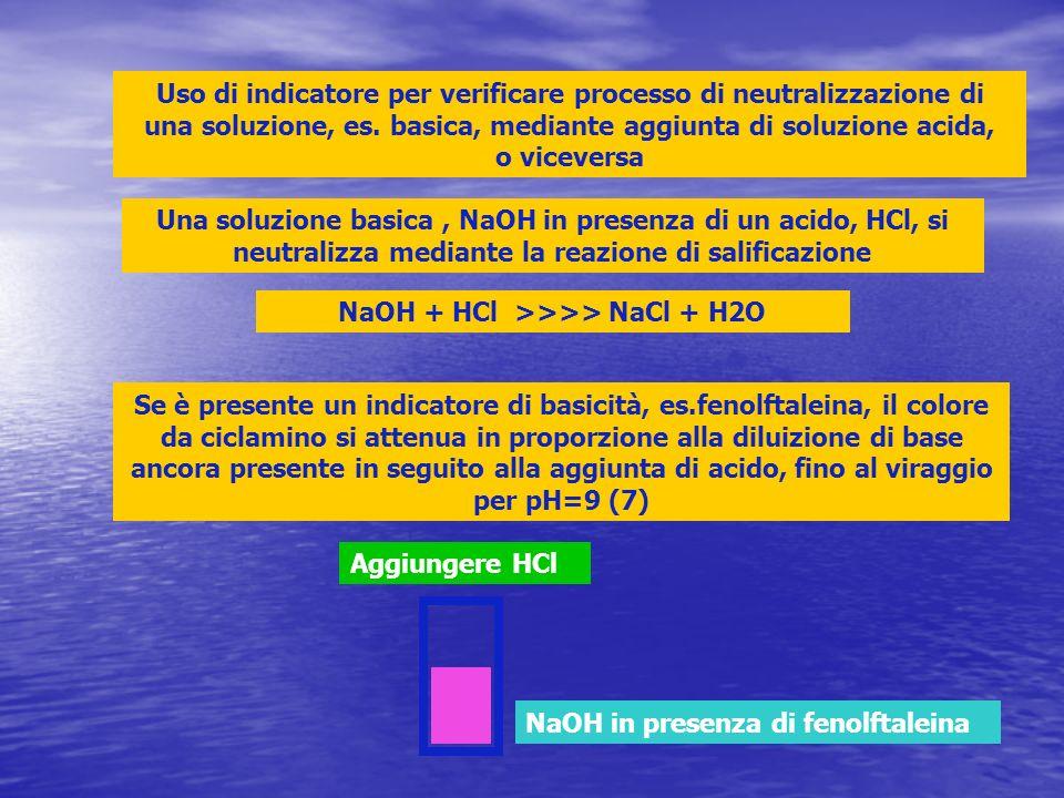 Neutralizzazione di base forte con acido forte NaOH + HCl >>> NaCl + H20 NaOH fenolftaleina HCltornasole Soluzione colorata in via di neutralizzazione per aggiunta di HCl: al viraggio (da lilla a incolore) si nota un eccesso di acidità, rivelato dal tornasole aggiunto per verifica