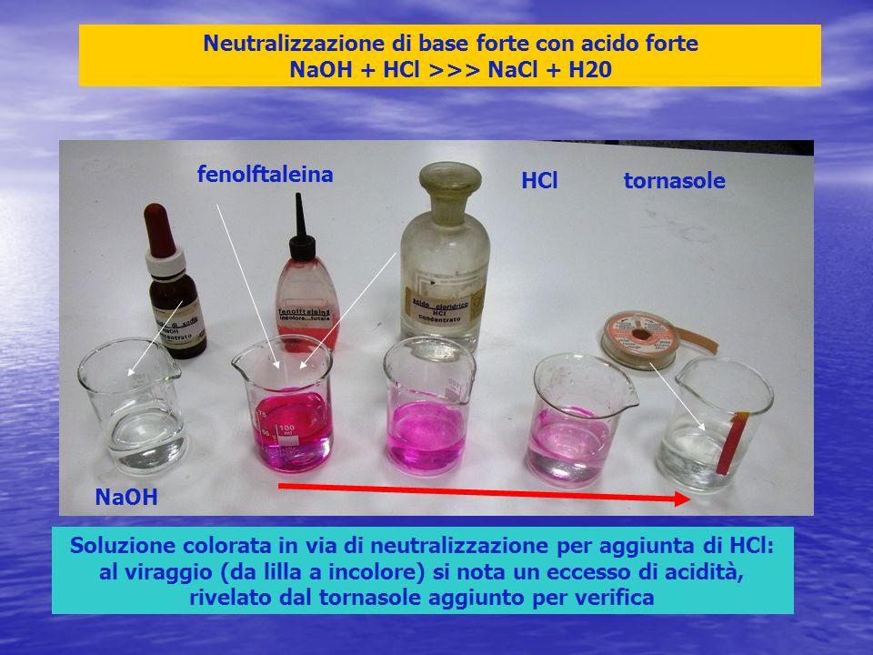 Neutralizzazione base forte con acido forte Versare NaOH diluita nel bicchiere: introdurre fenolftaleina assume colore ciclamino; aggiungere HCl fino a decolorazione, segno di avvenuta neutralizzazione (in eccesso)
