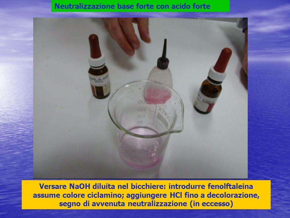 Neutralizzazione base forte con acido forte Versare NaOH diluita nel bicchiere: introdurre fenolftaleina assume colore ciclamino; aggiungere HCl fino