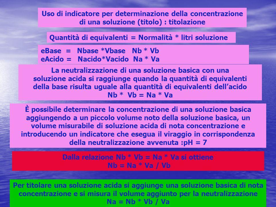 Procedimento sperimentale per titolare una soluzione basica 1-Introdurre in bicchiere volume noto (es.10 cc) di NaOH da titolare 2-aggiungere alcune gocce di fenolftaleina: colore lillà 3-aggiungere lentamente acido HCl di nota Normalità 4-mescolare e continuare ad aggiungere HCl fino a quando avviene il viraggio : da lillà a incolore 5-prendere nota del volume di acido aggiunto Calcolare la normalità di NaOH con la formula Nb = Na * Va / Vb Esempio: 10 cc di NaOH richiedono 5 cc di HCl 0.2 N > Nb = 0.1 N Nb * Vb = Na * Va >>> 0.1 N * 10 cc = =0.2 N * 5 cc >> 1 eNaOH = 1eHCl