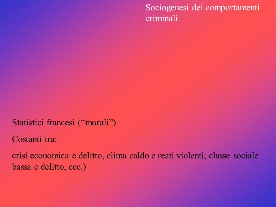Sociogenesi dei comportamenti criminali Statistici francesi (morali) Costanti tra: crisi economica e delitto, clima caldo e reati violenti, classe soc