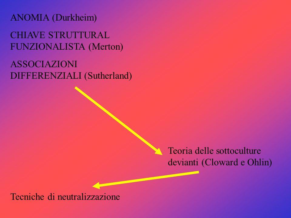 ANOMIA (Durkheim) CHIAVE STRUTTURAL FUNZIONALISTA (Merton) ASSOCIAZIONI DIFFERENZIALI (Sutherland) Teoria delle sottoculture devianti (Cloward e Ohlin