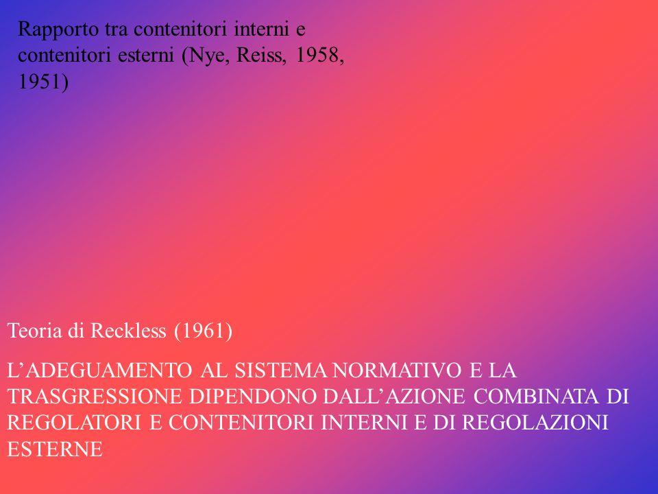 Rapporto tra contenitori interni e contenitori esterni (Nye, Reiss, 1958, 1951) Teoria di Reckless (1961) LADEGUAMENTO AL SISTEMA NORMATIVO E LA TRASG