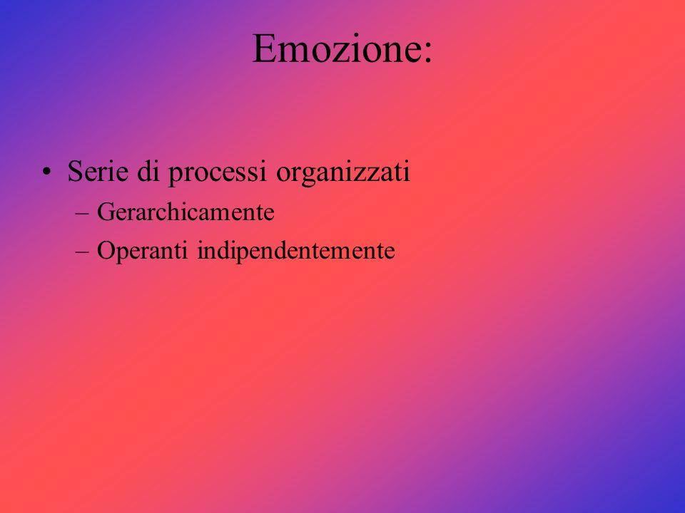Emozione: Serie di processi organizzati –Gerarchicamente –Operanti indipendentemente