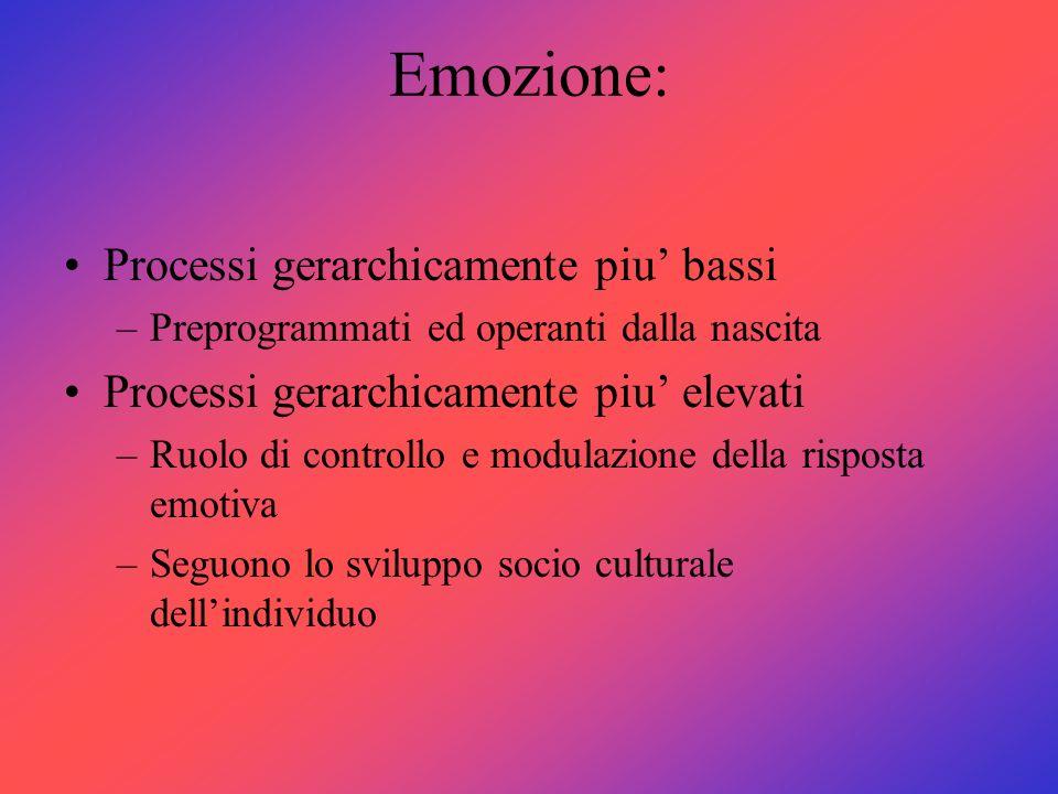 Emozione: Processi gerarchicamente piu bassi –Preprogrammati ed operanti dalla nascita Processi gerarchicamente piu elevati –Ruolo di controllo e modu