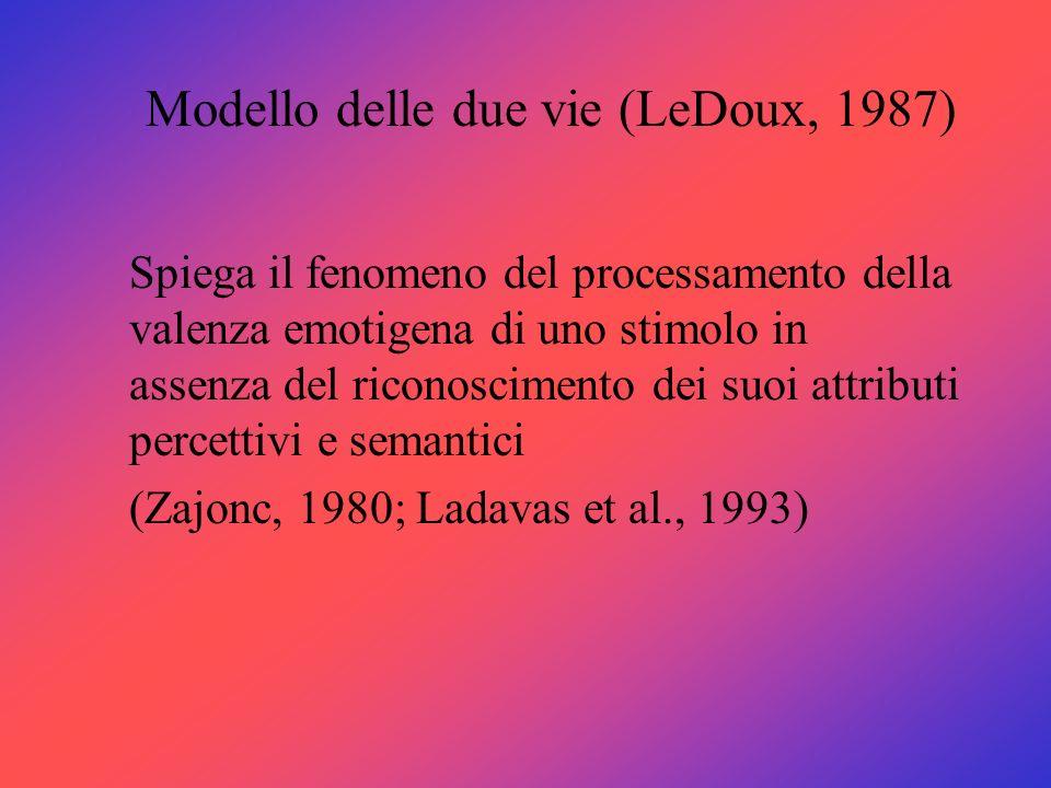 Modello delle due vie (LeDoux, 1987) Spiega il fenomeno del processamento della valenza emotigena di uno stimolo in assenza del riconoscimento dei suo