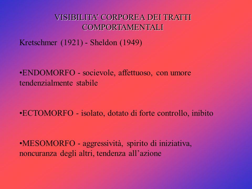 VISIBILITA CORPOREA DEI TRATTI COMPORTAMENTALI Kretschmer (1921) - Sheldon (1949) ENDOMORFO - socievole, affettuoso, con umore tendenzialmente stabile
