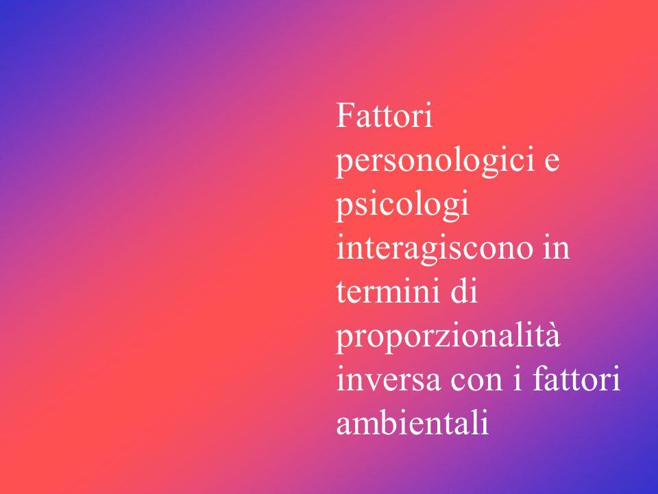 Fattori personologici e psicologi interagiscono in termini di proporzionalità inversa con i fattori ambientali