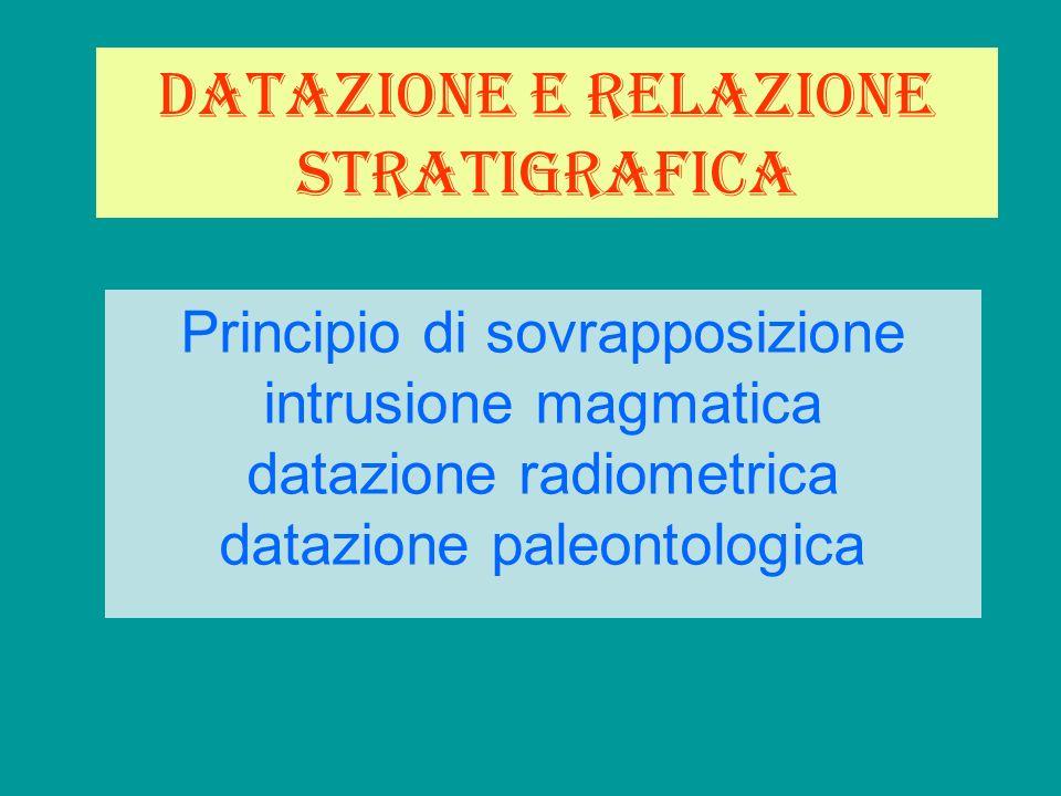 Datazione e relazione stratigrafica Principio di sovrapposizione intrusione magmatica datazione radiometrica datazione paleontologica