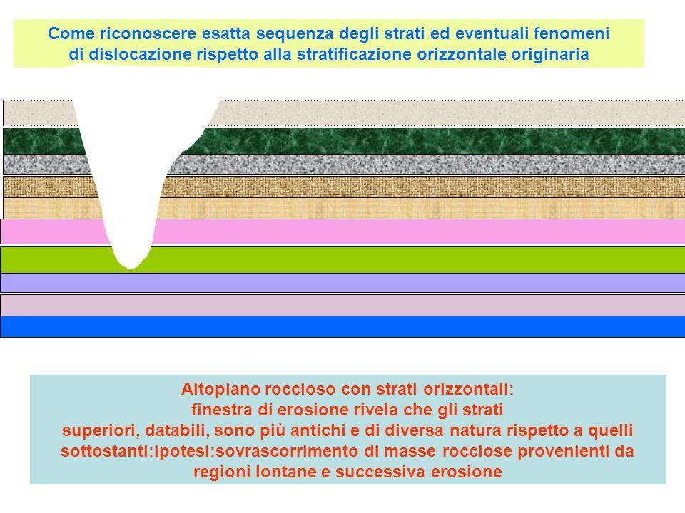 Come riconoscere esatta sequenza degli strati ed eventuali fenomeni di dislocazione rispetto alla stratificazione orizzontale originaria Altopiano roc