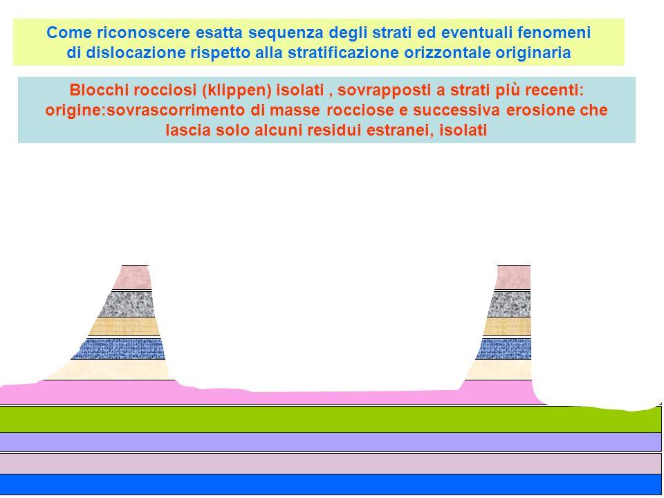 Come riconoscere esatta sequenza degli strati ed eventuali fenomeni di dislocazione rispetto alla stratificazione orizzontale originaria Blocchi rocci