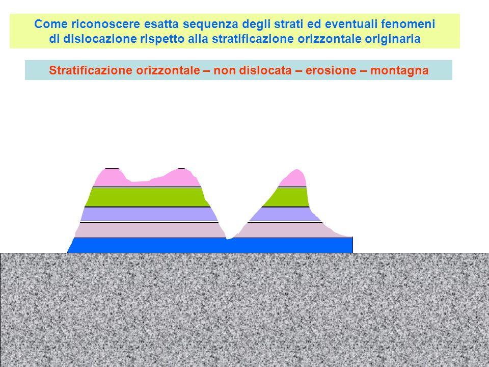 Come riconoscere esatta sequenza degli strati ed eventuali fenomeni di dislocazione rispetto alla stratificazione orizzontale originaria Stratificazio