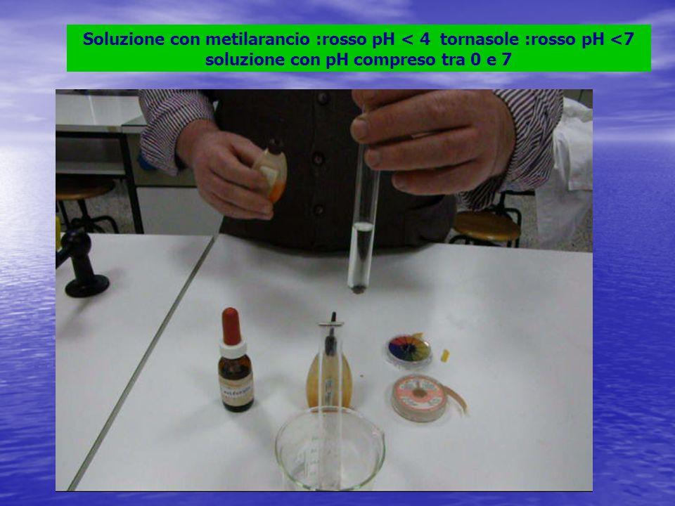 Soluzione con metilarancio :rosso pH < 4 tornasole :rosso pH <7 soluzione con pH compreso tra 0 e 7