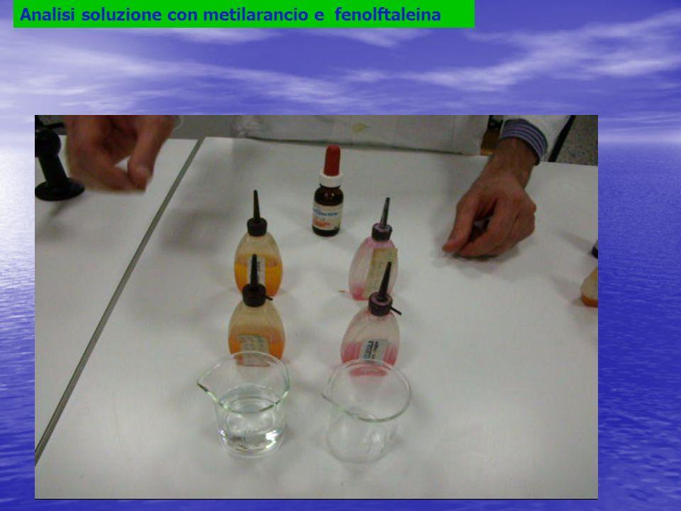 Analisi soluzione con metilarancio e fenolftaleina