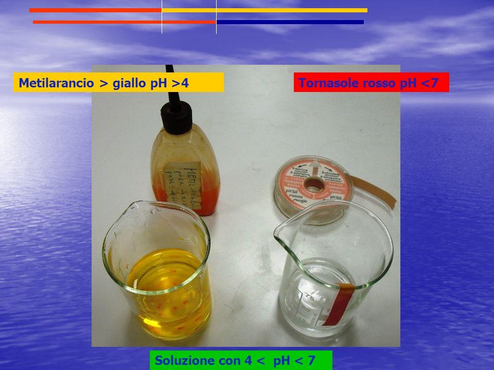Metilarancio > giallo pH >4Tornasole rosso pH <7 Soluzione con 4 < pH < 7