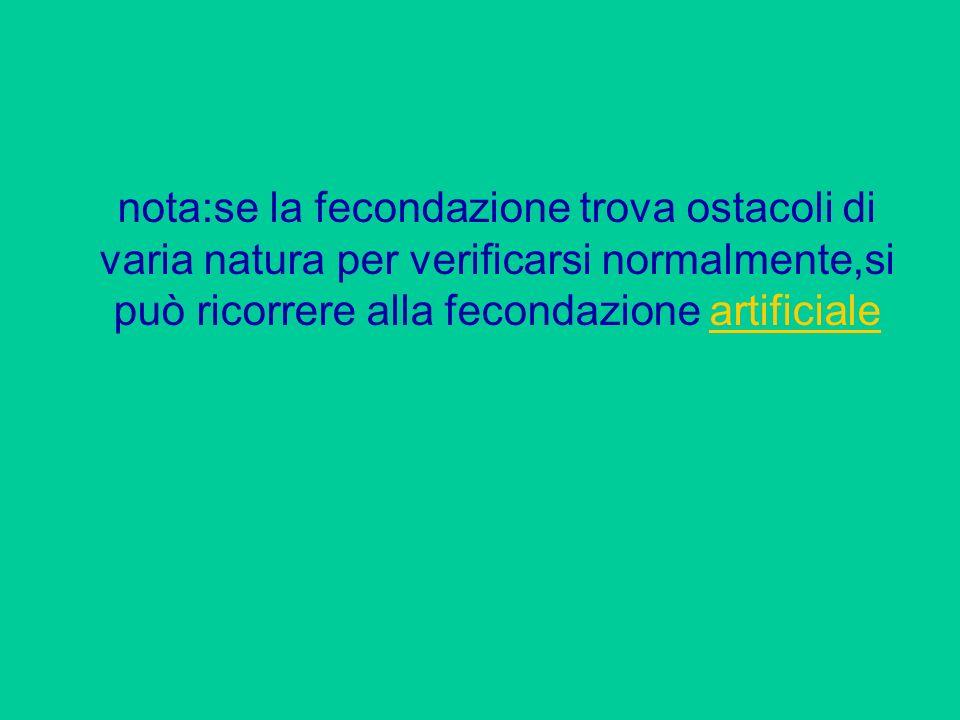 nota:se la fecondazione trova ostacoli di varia natura per verificarsi normalmente,si può ricorrere alla fecondazione artificialeartificiale