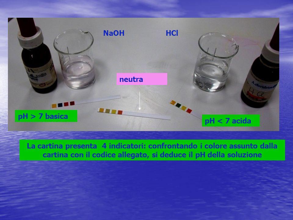 La cartina presenta 4 indicatori: confrontando i colore assunto dalla cartina con il codice allegato, si deduce il pH della soluzione neutra pH > 7 basica pH < 7 acida NaOHHCl