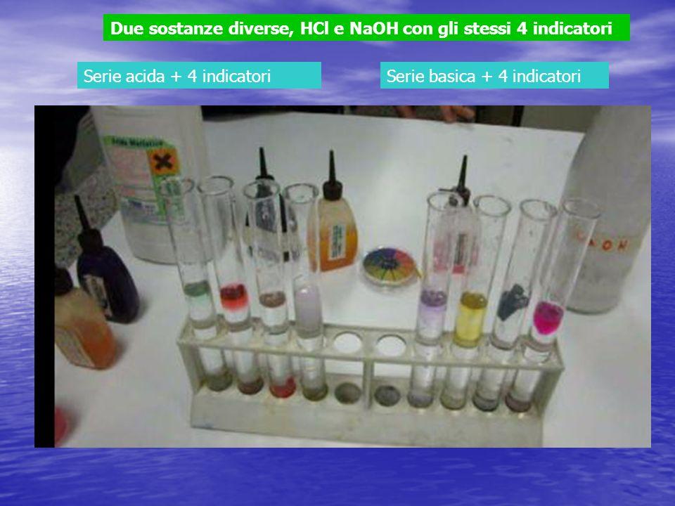 Serie acida + 4 indicatoriSerie basica + 4 indicatori Due sostanze diverse, HCl e NaOH con gli stessi 4 indicatori